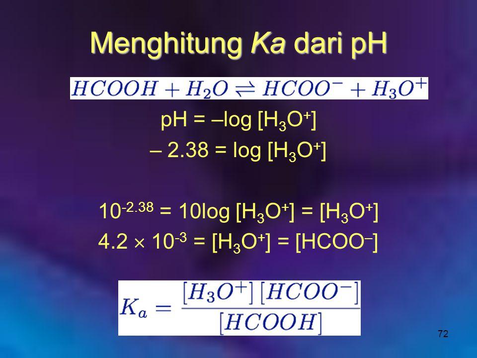 Menghitung Ka dari pH pH = –log [H3O+] – 2.38 = log [H3O+]